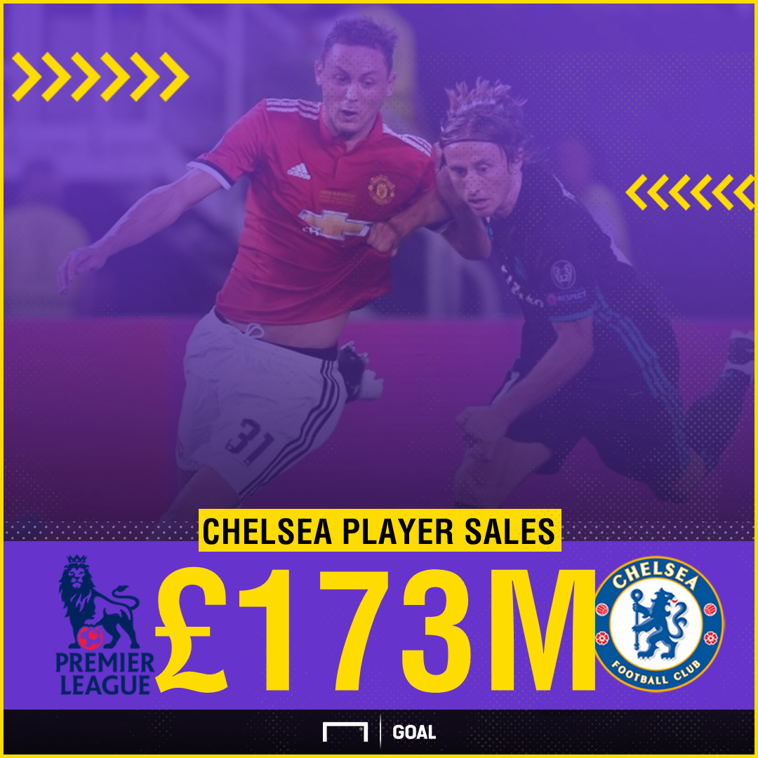 Chelsea's sale of Nemanja Matic to Manchester United surprises Frank Lampard