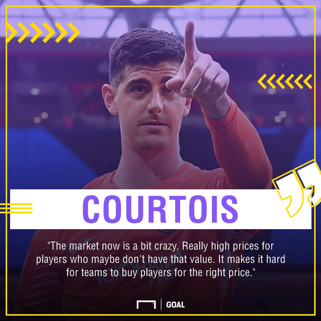 Thibaut Courtois Chelsea asking prices