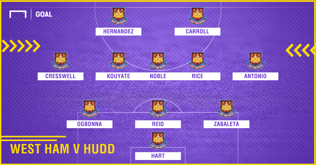 West Ham Huddersfield predicted XI Sept 17