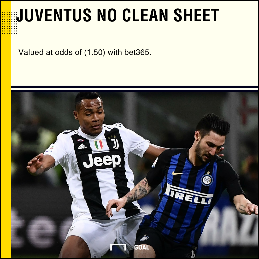 Betting Preview: Juventus vs Inter Milan: Don't expect the Old Lady to keep a clean sheet
