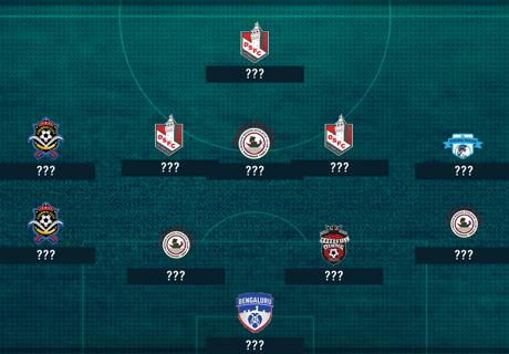 I-League Team of the Week: Round 14