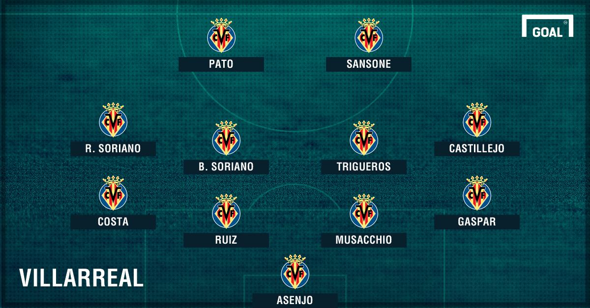 Sorteggio Europa League, chi per Roma e Viola?