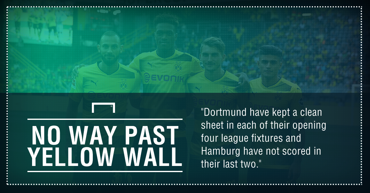 Dortmund Hamburg graphic