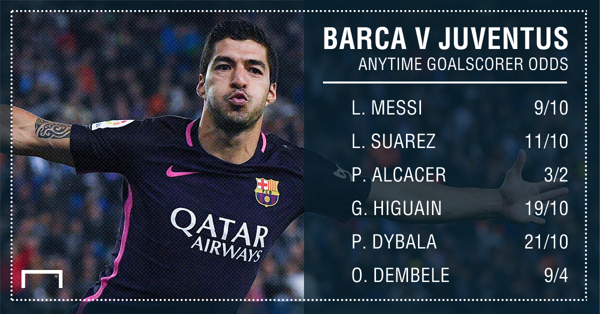 Barcelona Juventus goalscorer graphic