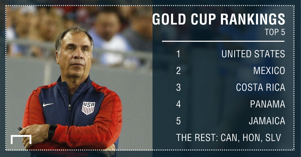 Gold Cup rankings
