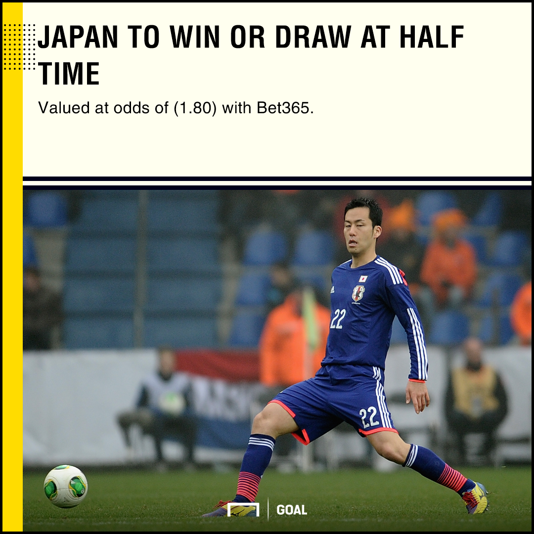 Japan v Chile Betting Preview: Samurai Blues won't be losing at half-time