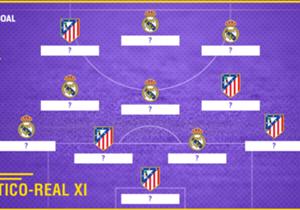 Quels sont les joueurs les plus performants du moment avec l'Atlético Madrid et le Real Madrid ? Voici le XI combiné.