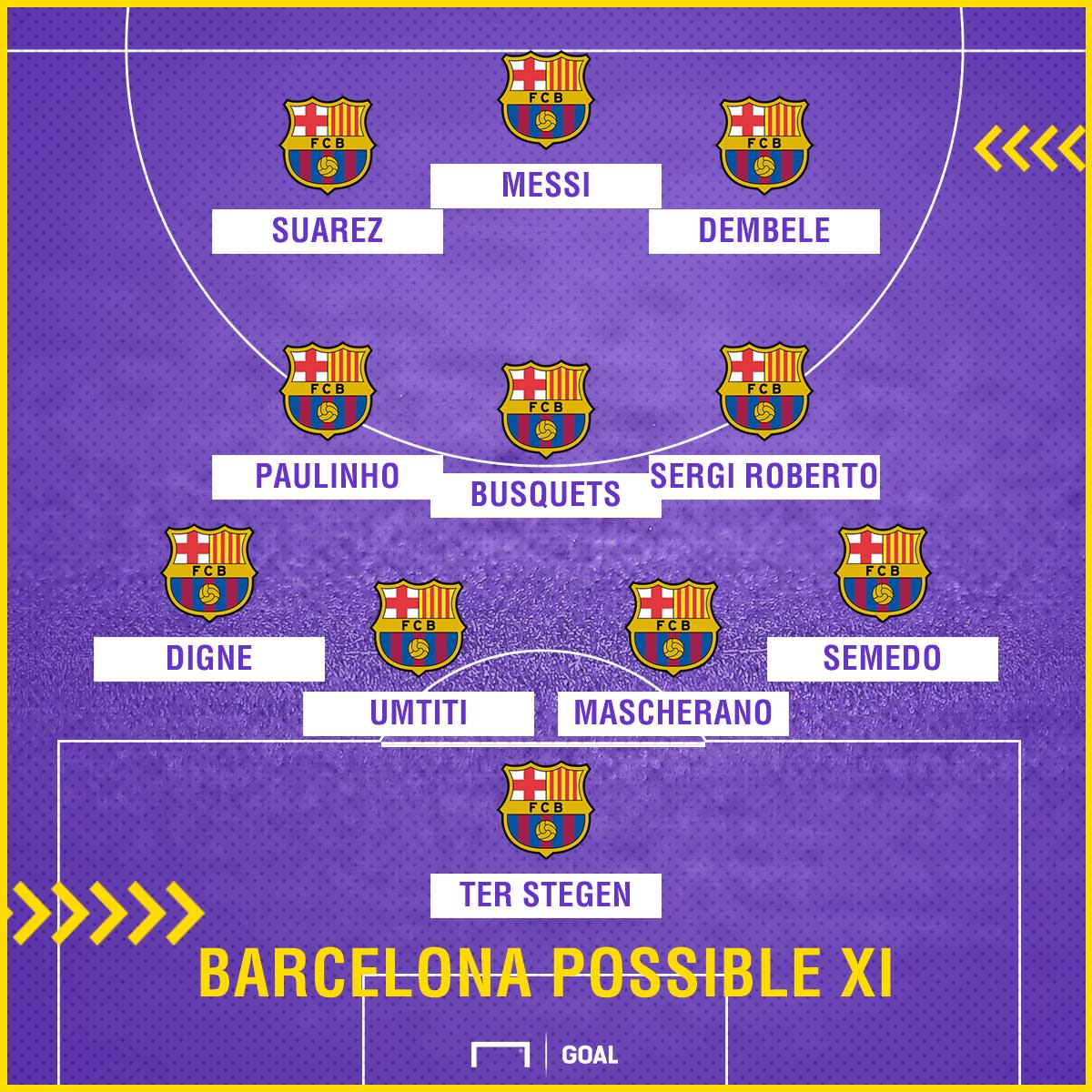 Barcelona possible XI Getafe