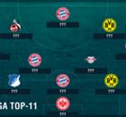Die Top-11 der Bundesliga-Saison