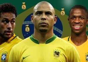 In het land waar voetbal haast een soort religie is, komen vele topspelers. Goal heeft de duurste Brazilianen ooit op een rijtje gezet.