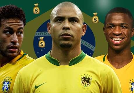 Die teuersten Brasilianer aller Zeiten