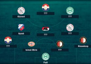 In de veertiende speelronde van de Eredivisie vielen weer de nodige spelers op. Dit is het team van de week, gebaseerd op statistieken van Opta.