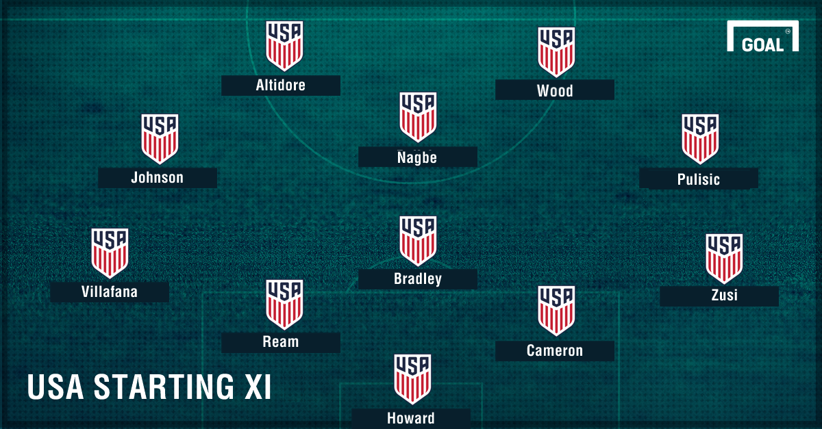 USA Lineup Costa Rica