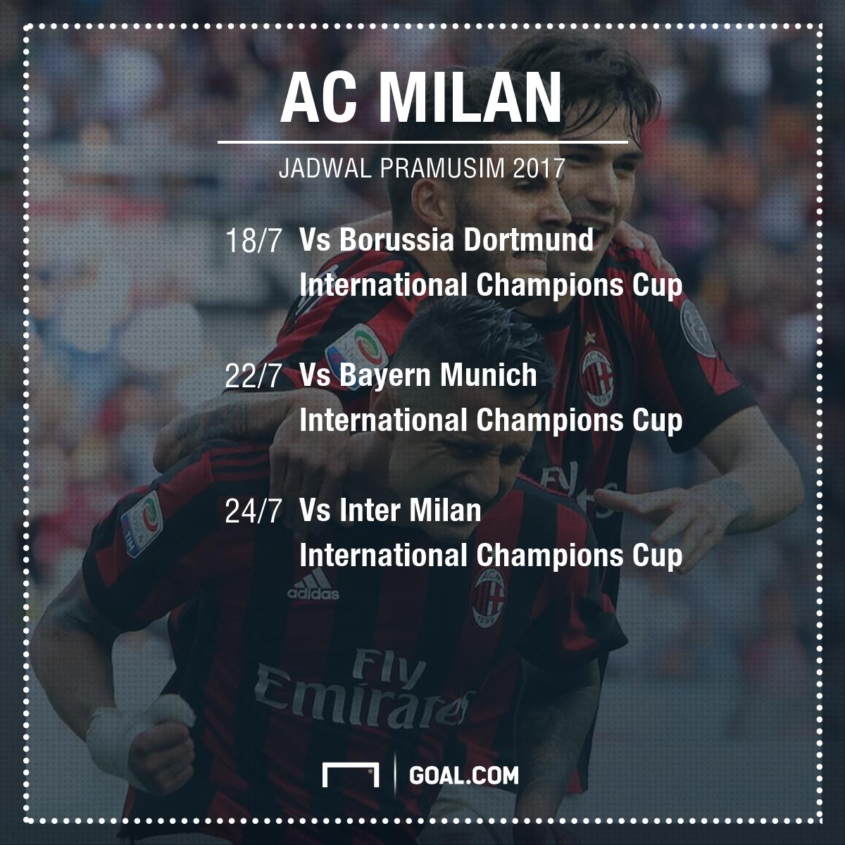 Pramusim AC Milan