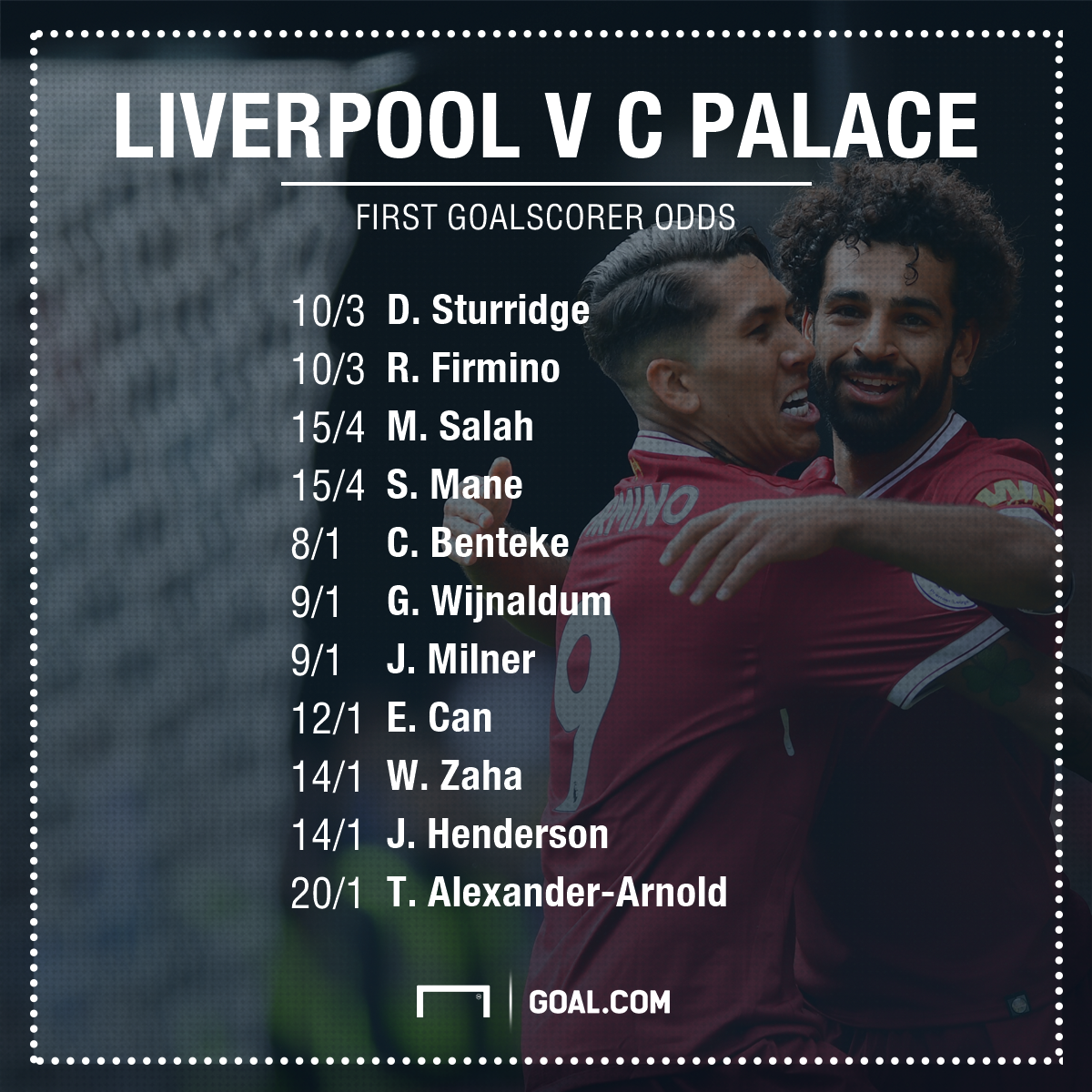Liverpool v Palace odds