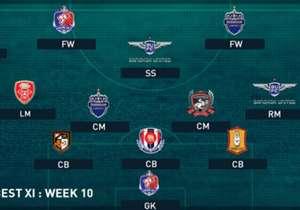 TOYOTA THAI LEAGUE BEST XI : ประจำสัปดาห์ที่ 10