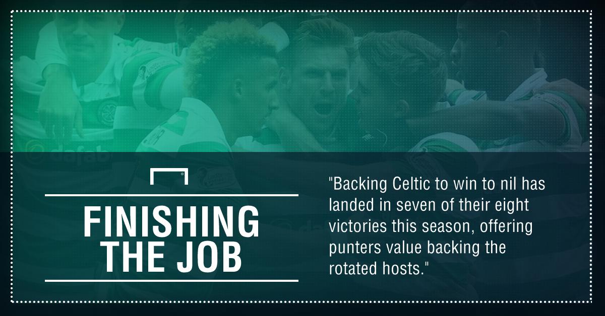 GFX Astana Celtic betting