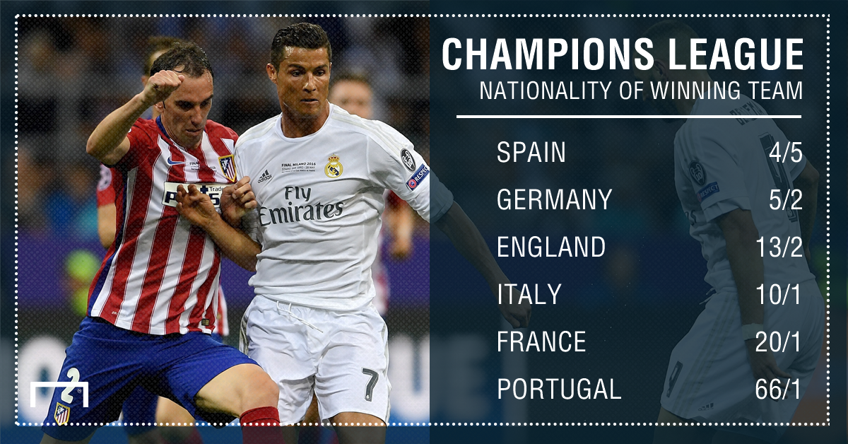 GFX FACT UCL WINNING NATION