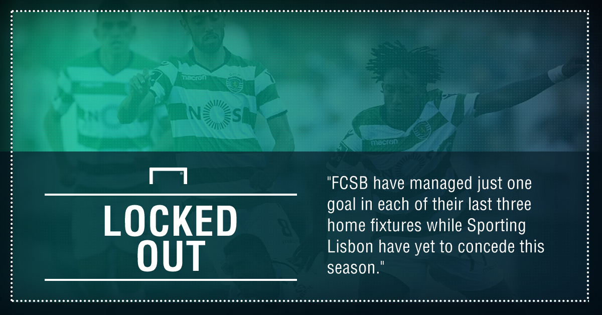 GFX FCSB Sporting Lisbon betting