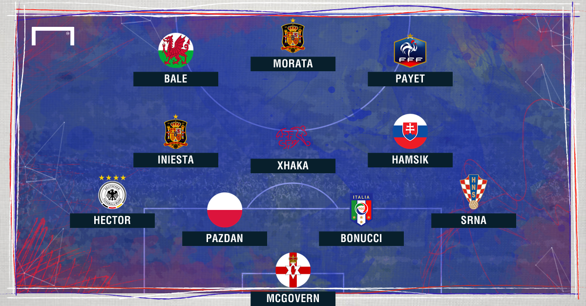 Euro 2016 XI of the group stage