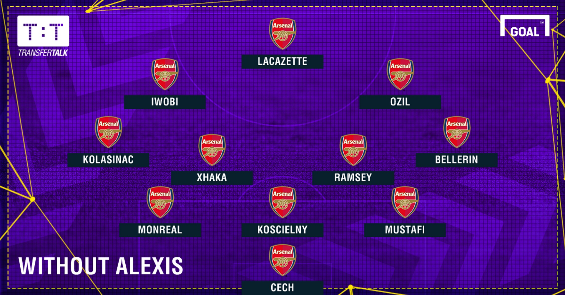 Arsenal without Alexis PS