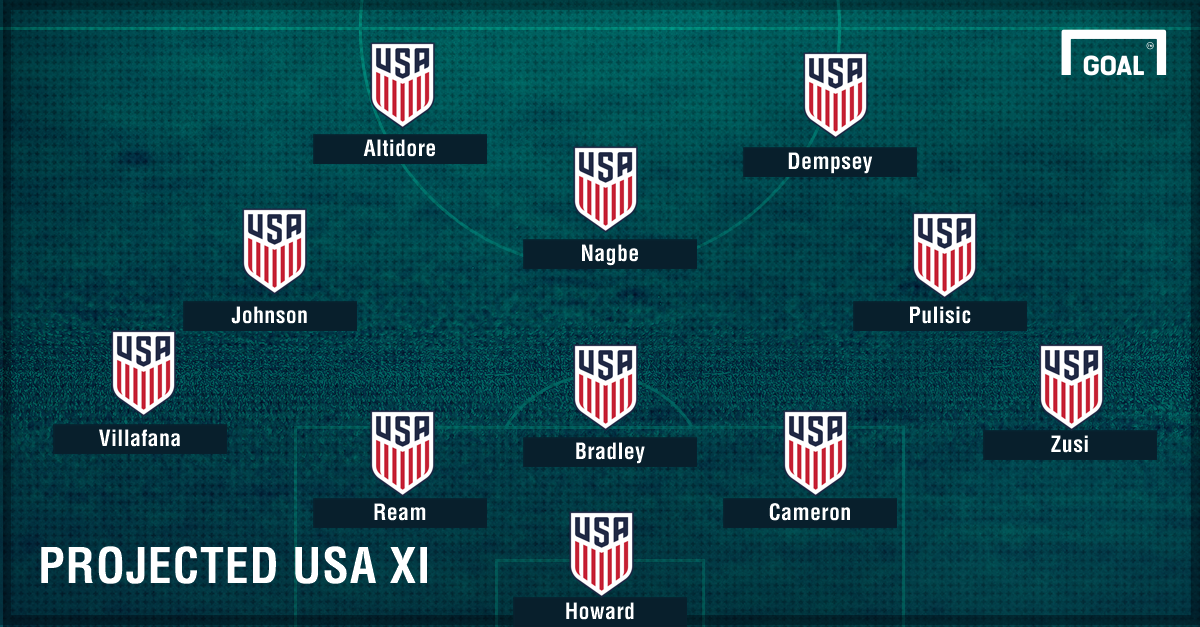 GFX USMNT Projected XI vs Costa Rica 08302017