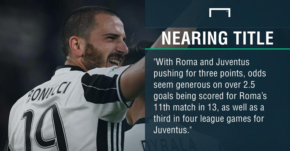 GFX Roma Juventus betting