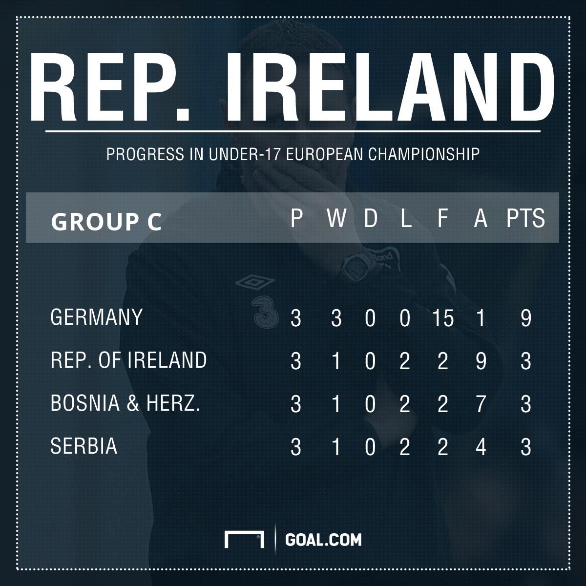 Ireland U17 PS