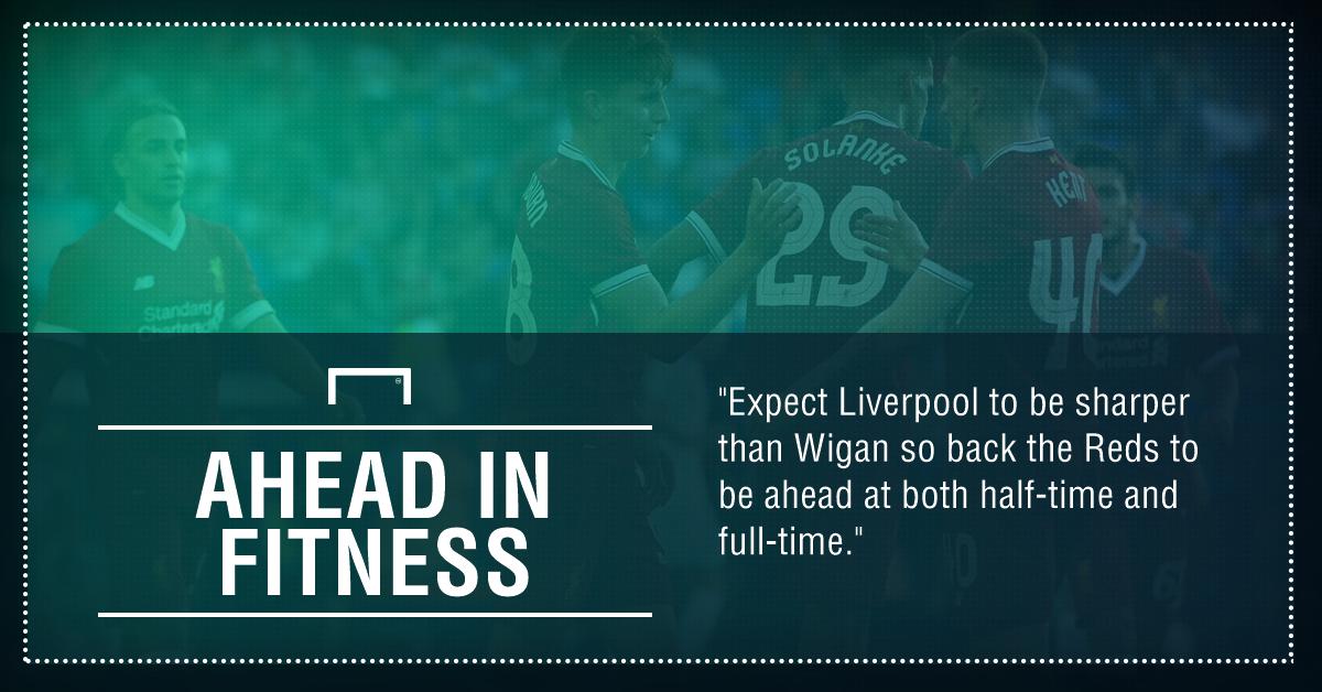 GFX Wigan Liverpool betting