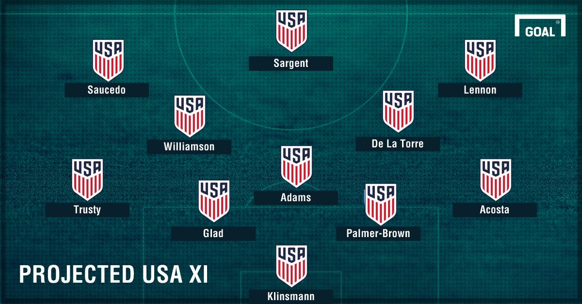 GFX USA U20 XI vs New Zealand