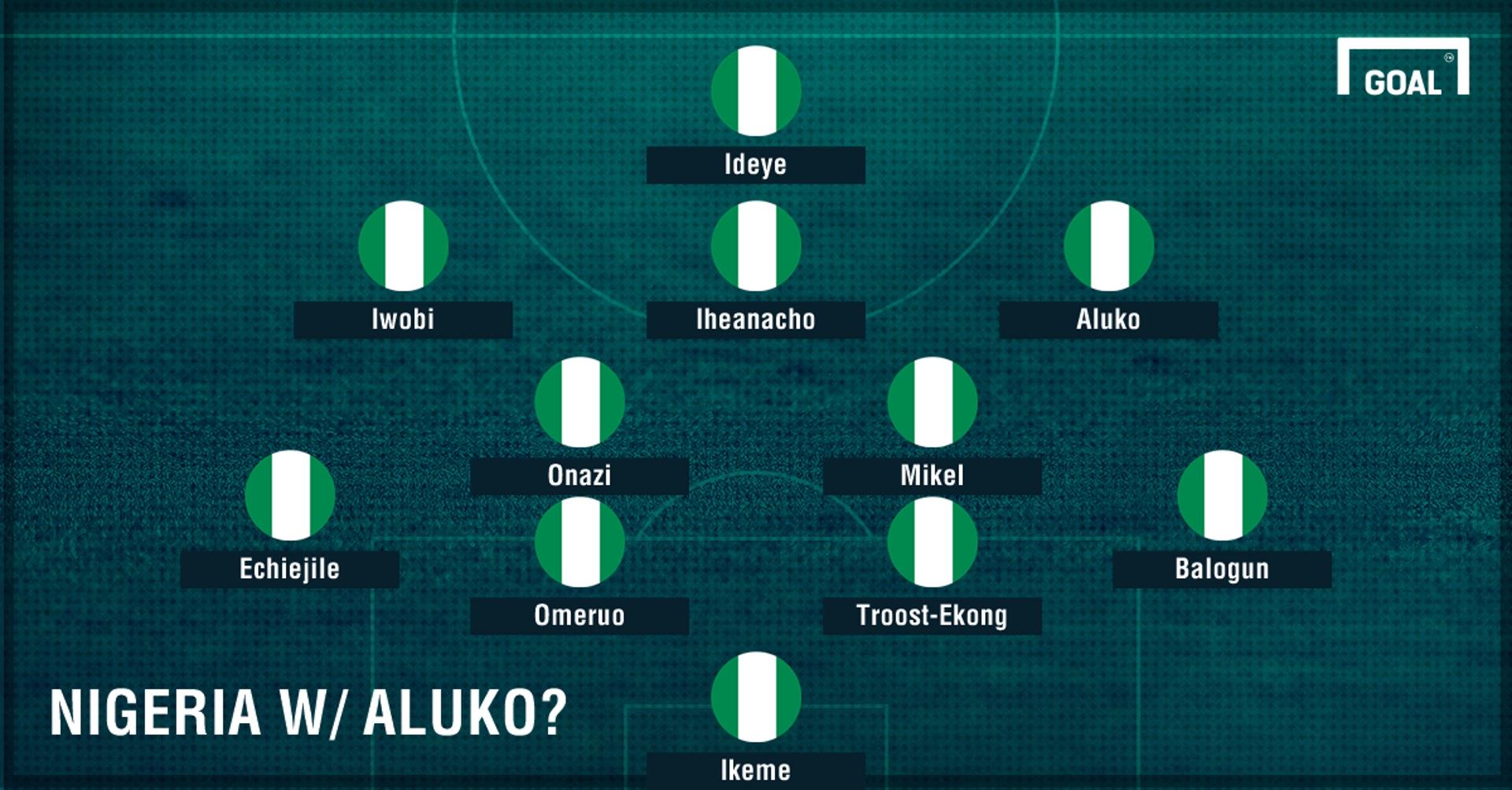 Nigeria Aluko PS