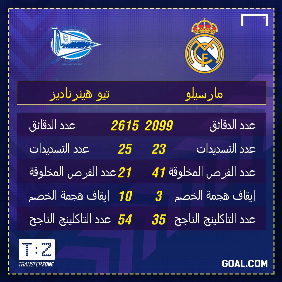 Arabic only: Theo vs Marcelo