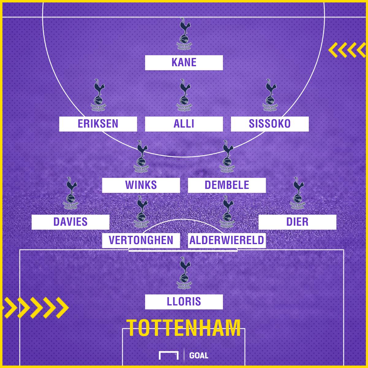 Tottenham XI PS