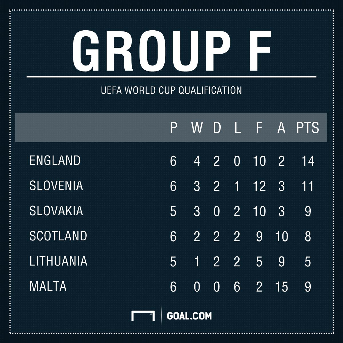 Gareth Southgate hails Kane's equaliser as 'huge moment' for England