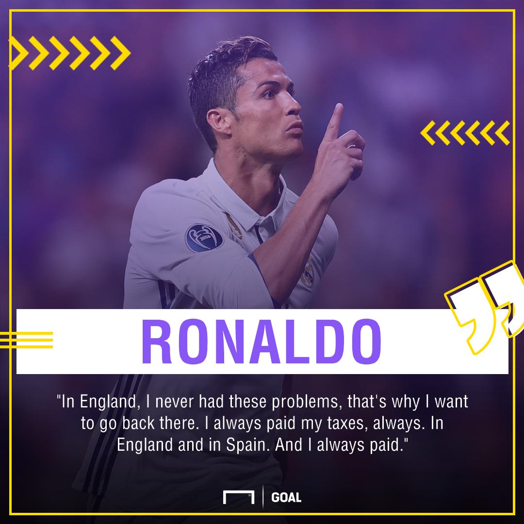 Cristiano Ronaldo Real Madrid England