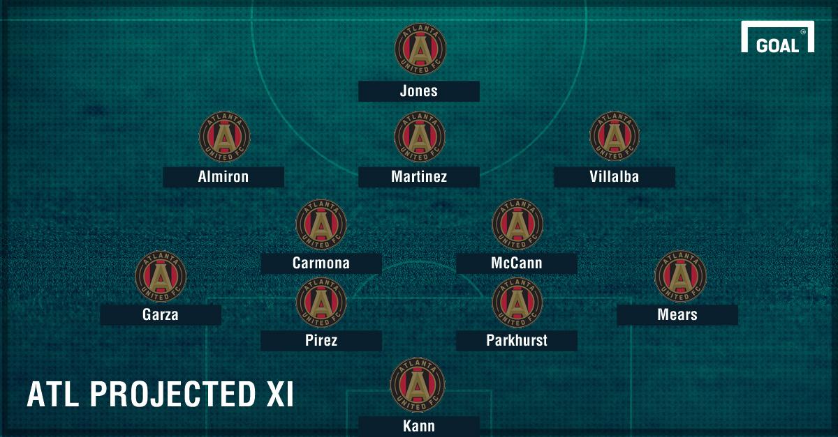 Atlanta United projected lineup GFX