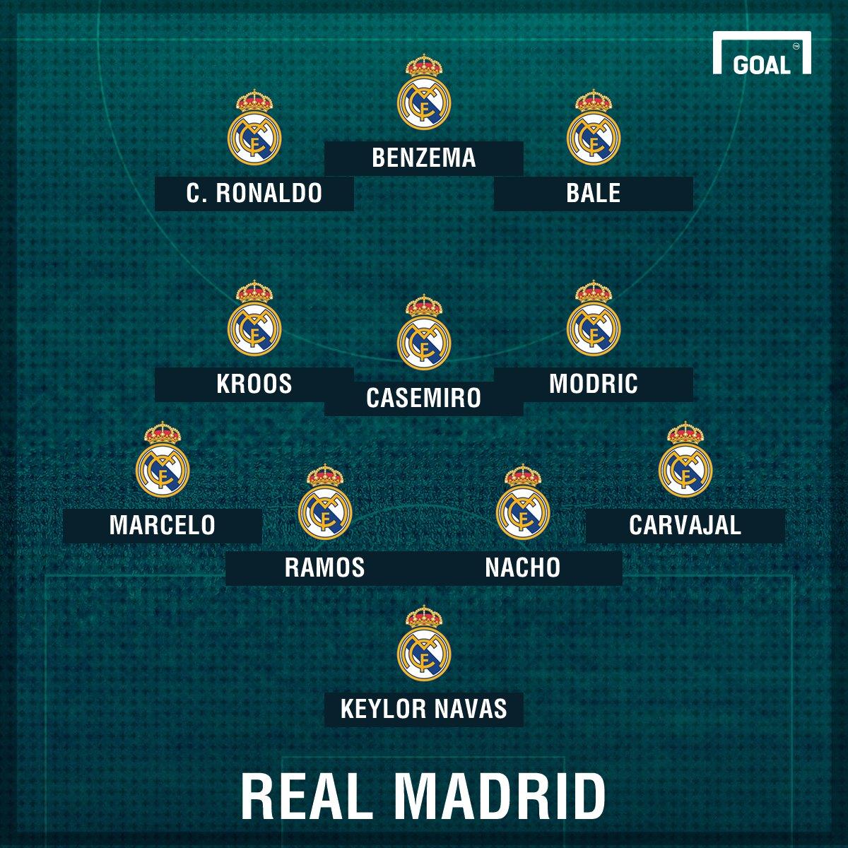 PS Madrid