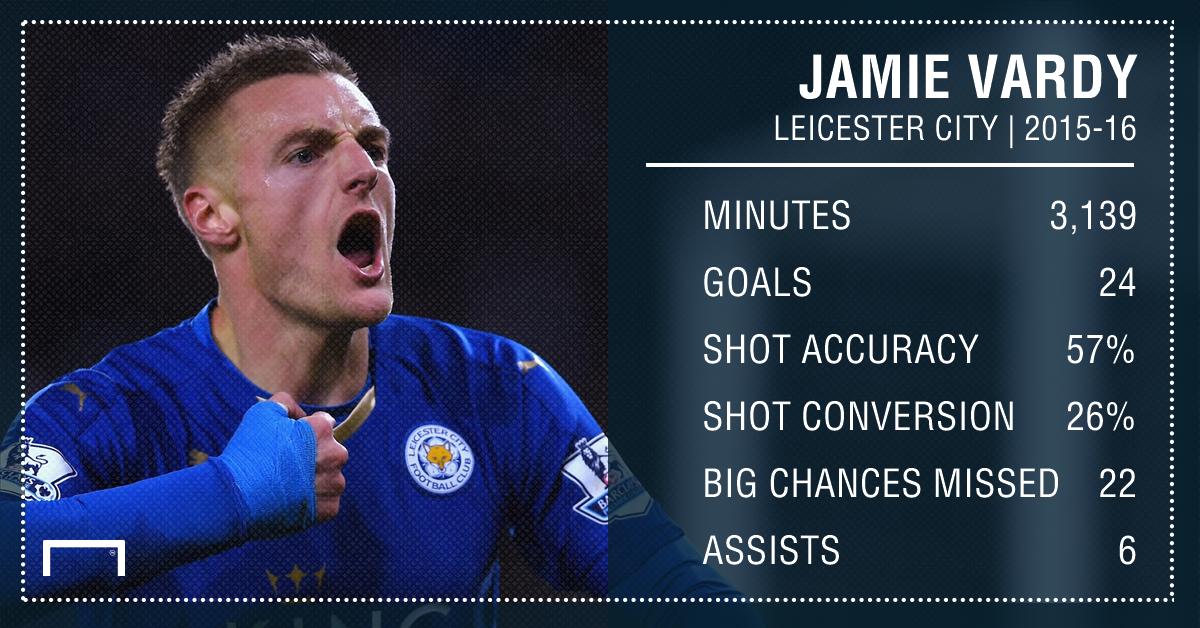 Jamie Vardy Leicester City GFX