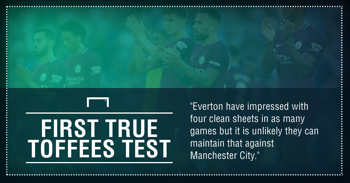 GFX Man City Everton betting