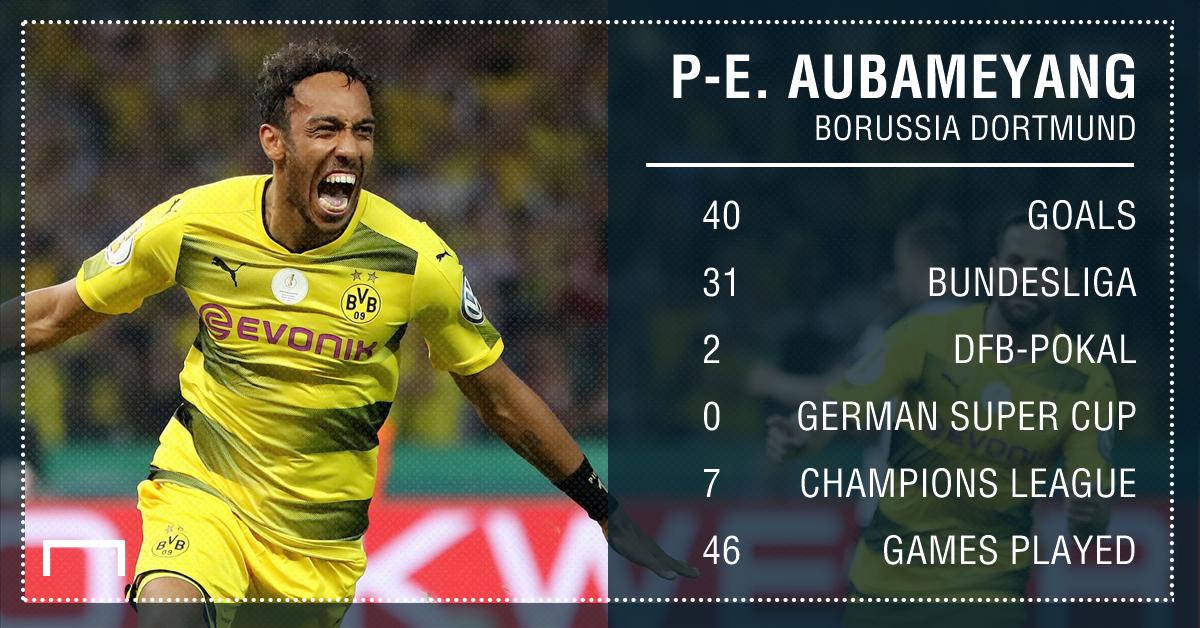 Pierre-Emerick Aubameyang Dortmund goals 16 17