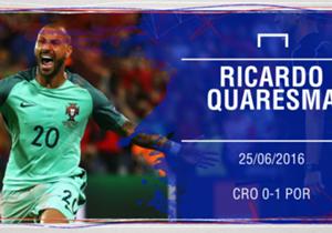 RICARDO QUARESMA | El extremo portugués ha anotado el único tanto del encuentro entre Portugal y Croacia dando el pase a los lusos. El extremo del Besiktas aprovechó un rechazo de Subasic para remachar a la red el esférico.