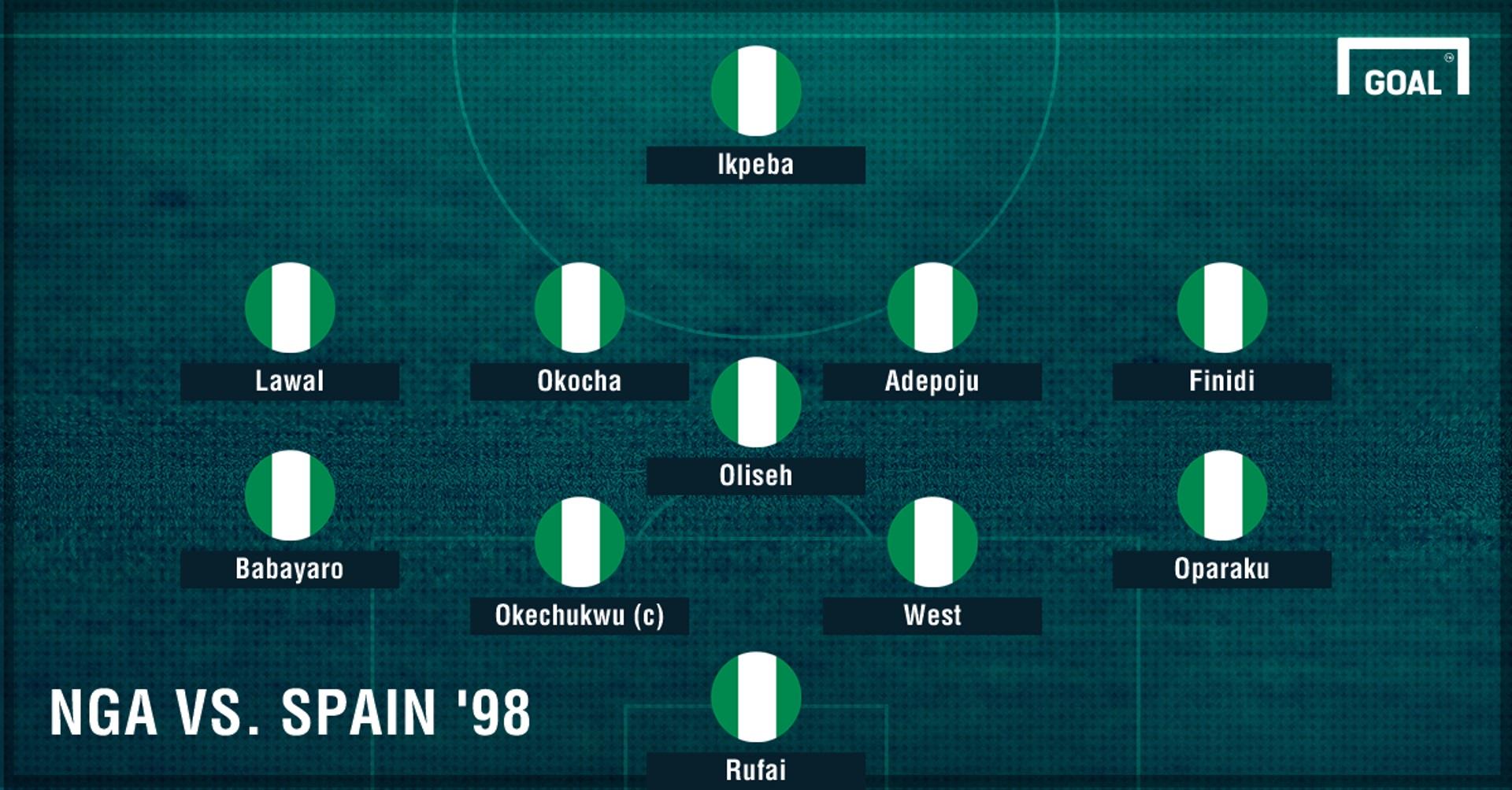 Nigeria XI v Spain 1998