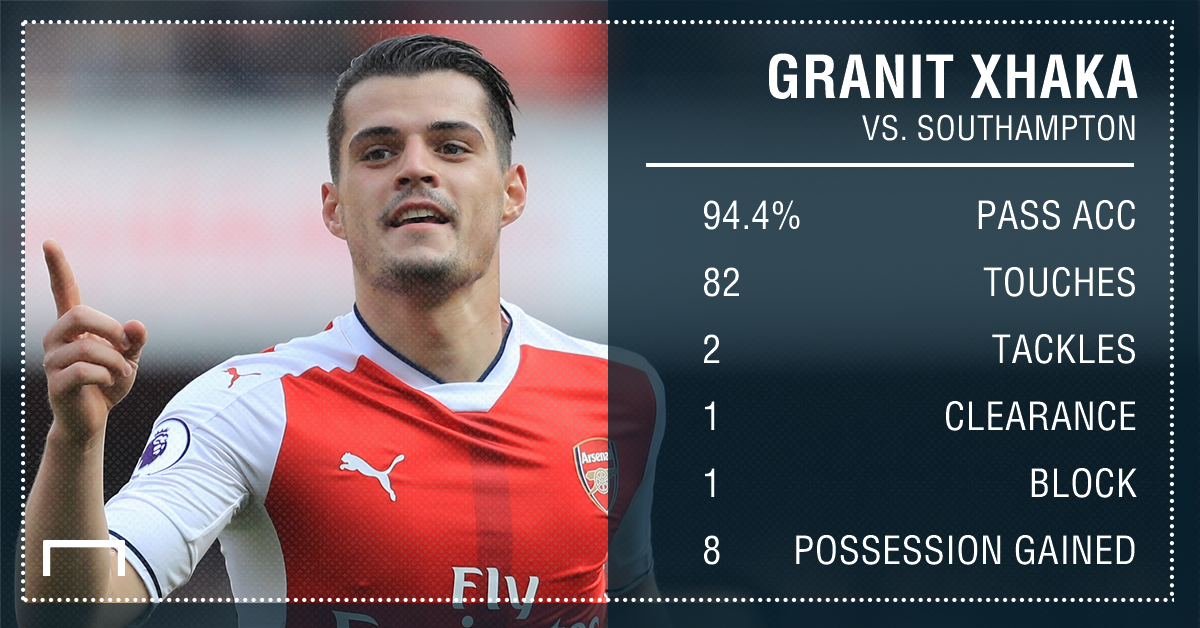 Sanchez, Giroud on target as Arsenal move up to fifth