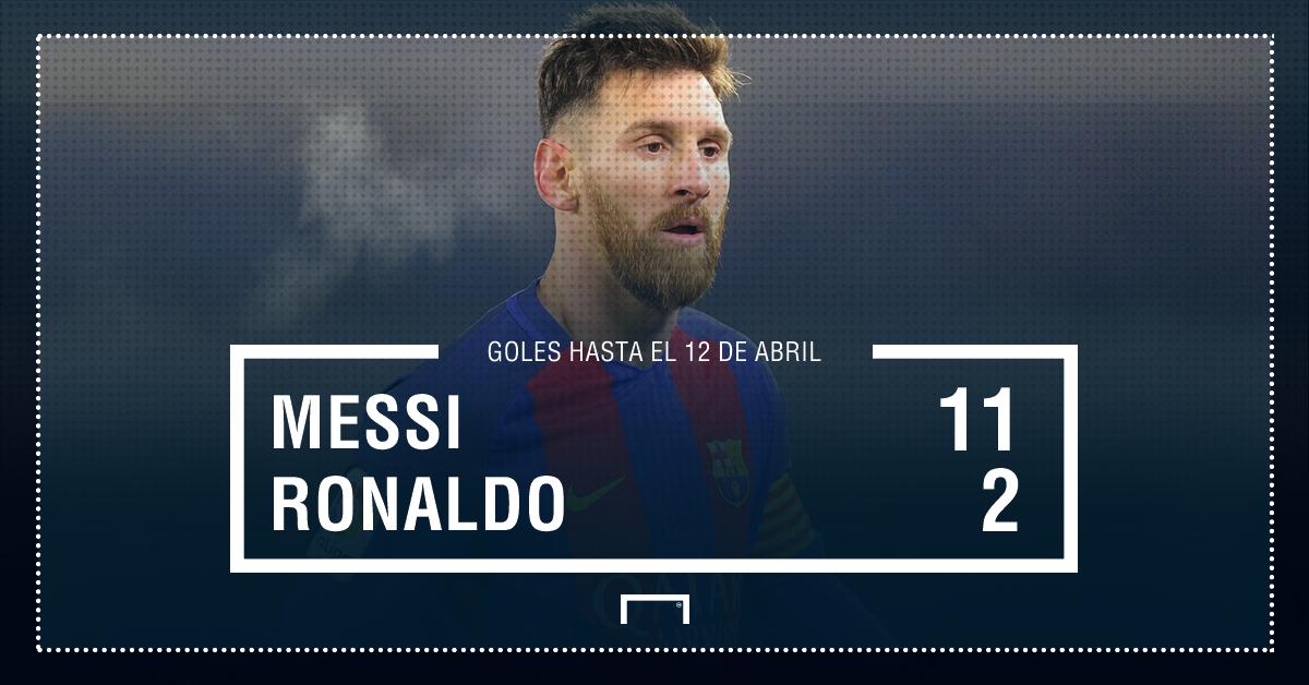 Con tres goles de Cristiano Ronaldo el Madrid acaricia la final