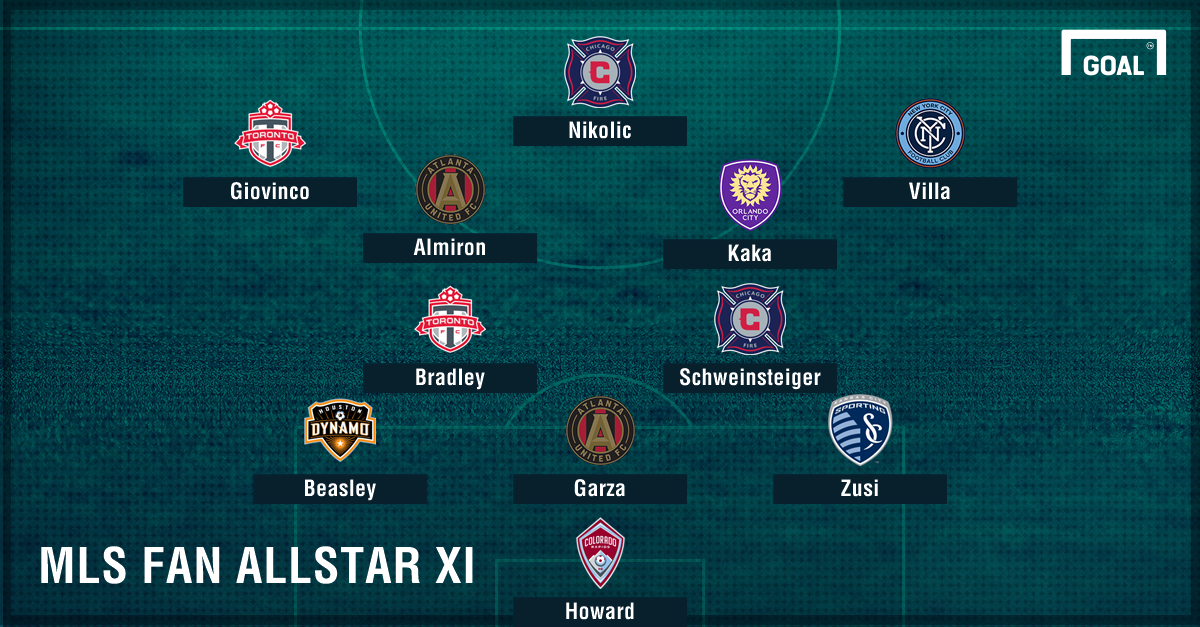 NYCFC star David Villa headlines MLS All-Star team's Fan XI