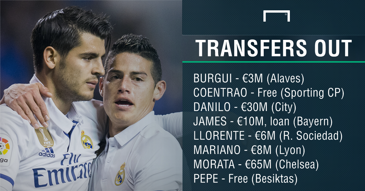 Real Madrid transfers out graphic