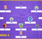 PL Team of the Week 2017-2018 สัปดาห์ที่ 4
