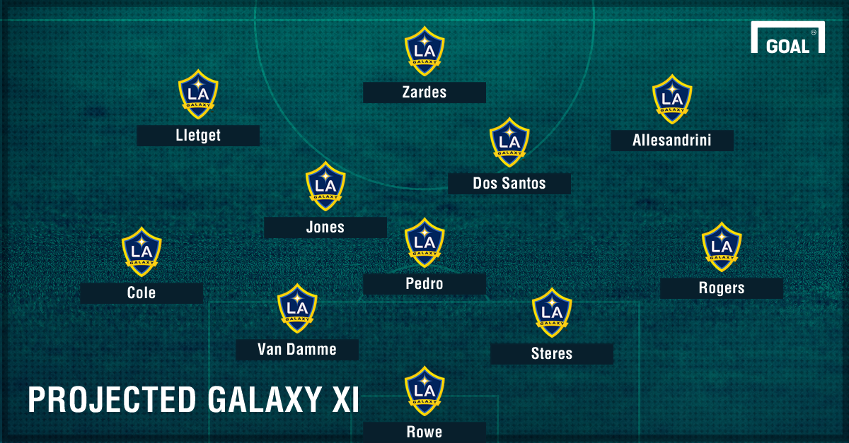 GFX LA Galaxy Projected XI