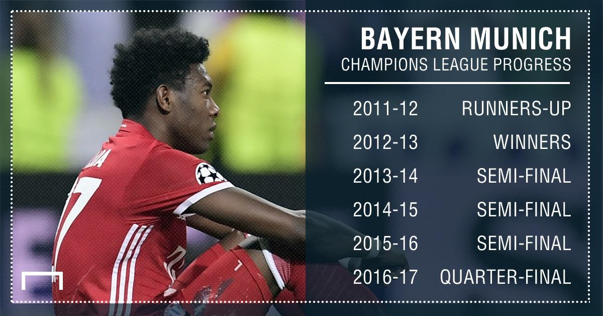 GFX PS Bayern Munich Champions League Progress 2016-17