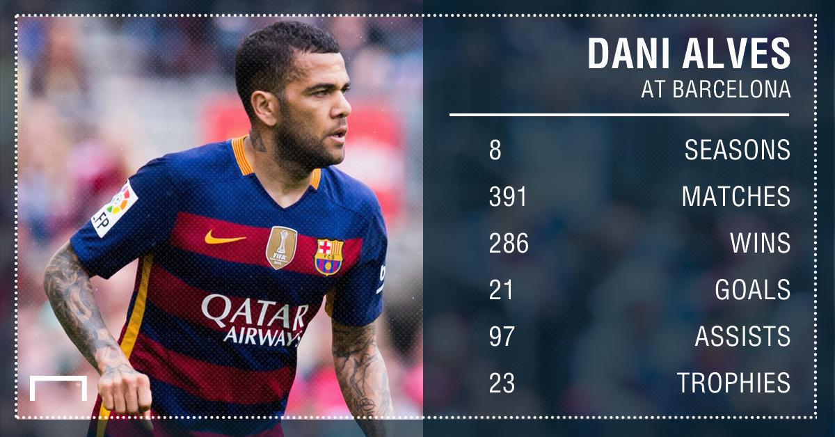 Dani Alves Barcelona stats